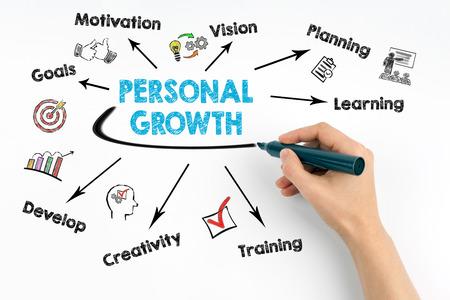 Concepto de crecimiento personal Gráfico con palabras clave e iconos en el fondo blanco. Foto de archivo - 83155244