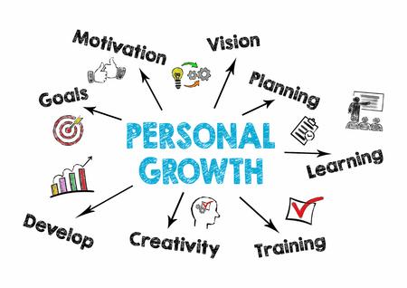 個人的な成長の概念。キーワードと白い背景上にアイコンでグラフ化します。