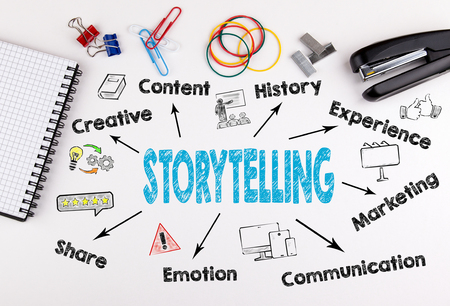 Storytelling Concept. Chart with keywords and icons.