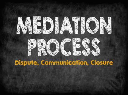 Mediation Process concept. Dispute Communication Closure. Black board with texture, background. 版權商用圖片