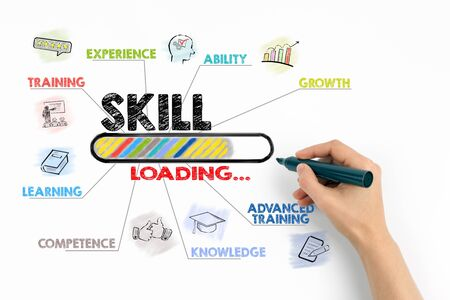 skill Concept. Chart with keywords and icons on white background. Foto de archivo