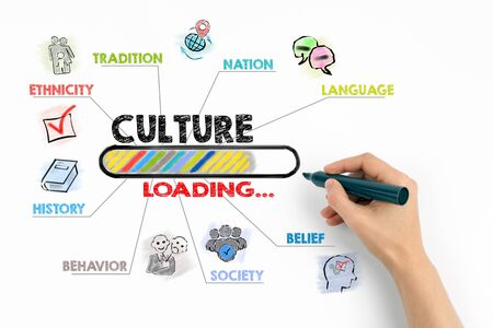 Culture Concept. Chart with keywords and icons on white background Stock Photo