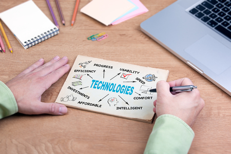 Technologies, website, social network and investment Concept. Office desk with a laptop and stationery Stock Photo - 117039585