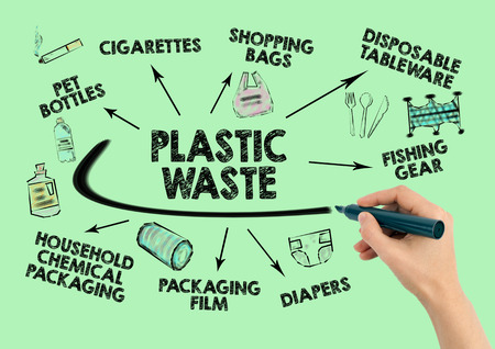 Plastic waste concept. Waste collection and recycling. Chart with keywords and icons on blue background