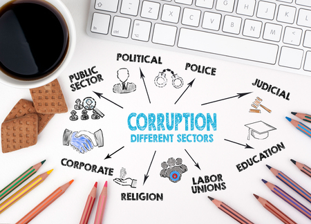 Corruption, different sectors concept. Chart with keywords and icons. White office desk