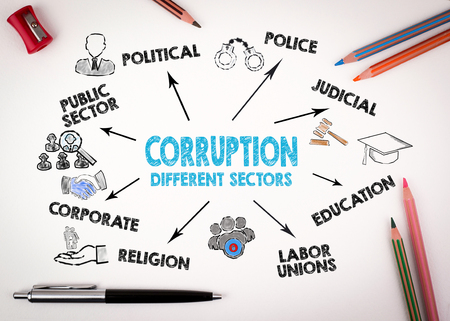 Corruption, different sectors concept. Chart with keywords and icons on white desk with stationery Stock Photo