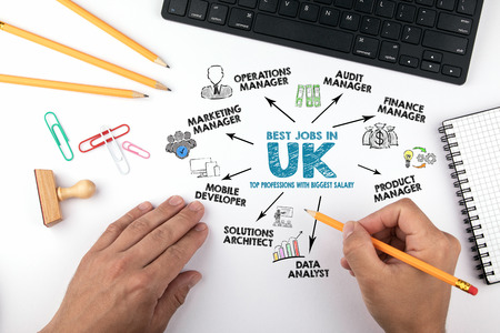 Best Jobs in UK concept. Chart with keywords and icons. hands on working desk doing business