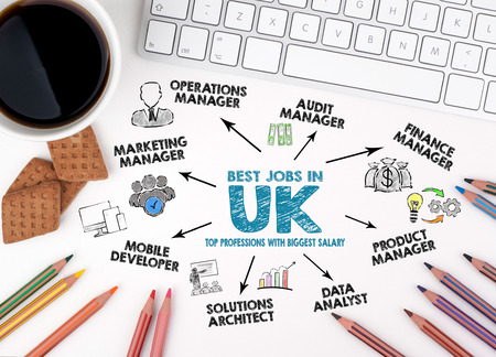 Best Jobs in UK concept. Chart with keywords and icons. White office desk