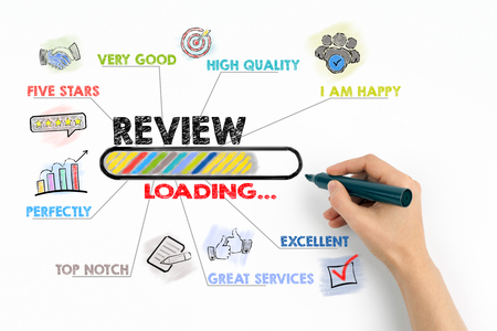 Customer Experience and Online Review Concept. Chart with keywords and icons on white background Banque d'images - 117037737