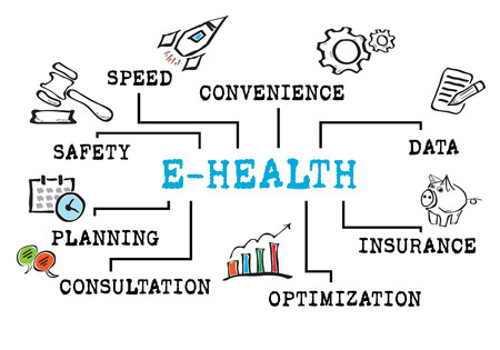 E Health Concept. Chart with keywords and icons on white background Illustration