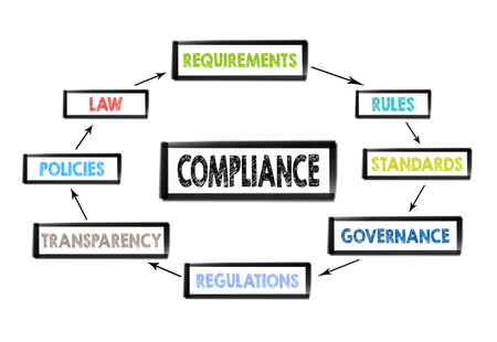Compliance concept. Chart with keywords on white background