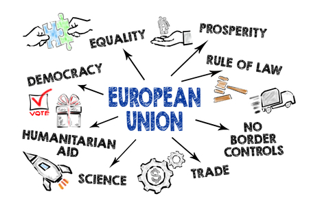 European Union concept. Chart with keywords and icons on white background Stock Photo