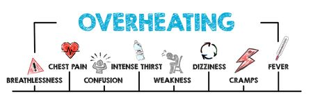 Overheating, health concept. Chart with keywords and icons Stock Photo