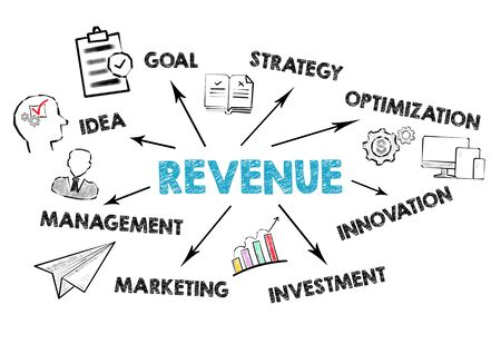 Revenue concept. Chart with keywords and icons on white background