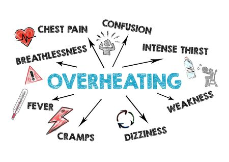 Overheating, health concept. Chart with keywords and icons on white background Stock Photo - 125886798