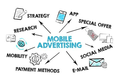 Mobile Advertising concept. Chart with keywords and icons on white background Stockfoto