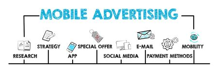Mobile Advertising Concept. Chart with keywords and icons