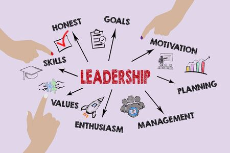 Leadership Concept. Chart with keywords and icons. Illustration, business background Banque d'images - 129158143