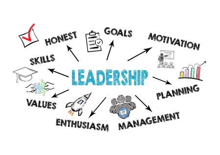 Leadership concept. Chart with keywords and icons on white background Banque d'images - 129158146