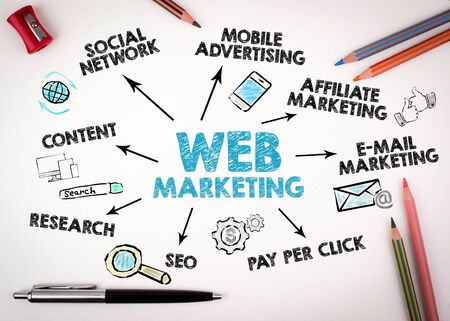 Web marketing concept. Chart with keywords and icons on white desk with stationery