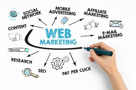 Web marketing concept. Chart with keywords and icons on white background