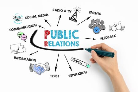 Public Relations Concept. Chart with keywords and icons on white background Stockfoto