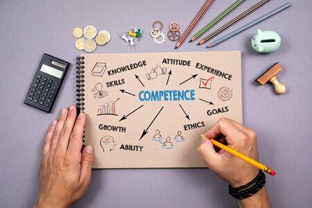 Compétence. Graphique avec mots-clés et icônes. Bloc-notes sur table grise Banque d'images