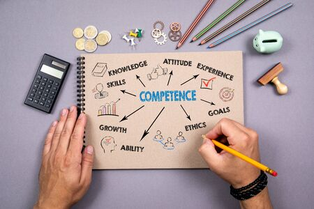 Competencia. Gráfico con palabras clave e iconos. Bloc de notas en mesa gris Foto de archivo