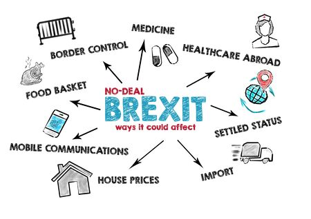 No Deal Brexit concept. Chart with keywords and icons on white background