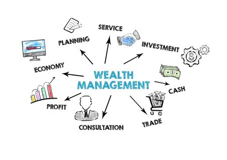 WEALTH MANAGEMENT concept. Chart with keywords and icons on white background