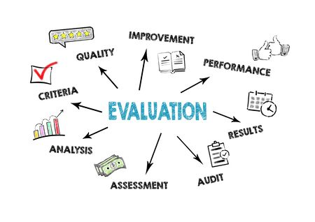 EVALUATION concept. Chart with keywords and icons on white background
