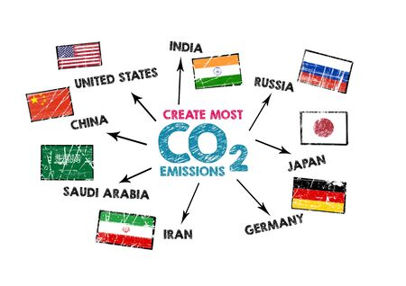 CO2 Emissions concept. Chart with keywords and icons on white background