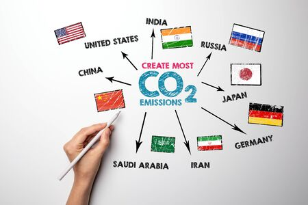 CO2 Emissions concept. Chart with keywords and icons. Woman hand writing with a pen