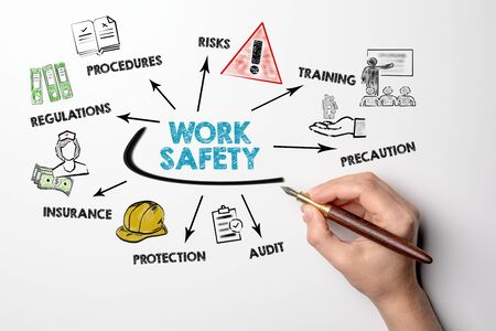 WORK SAFETY concept. Chart with keywords and icons on white background. Woman hand writing with a pen Stock fotó