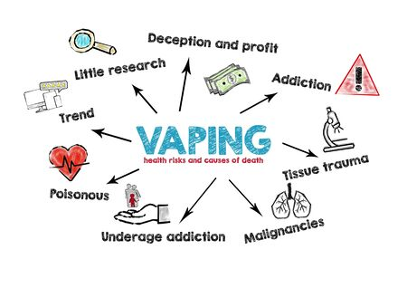 Vaping, health risks and causes of death concept. Chart with keywords and icons on white background Stok Fotoğraf - 132839293