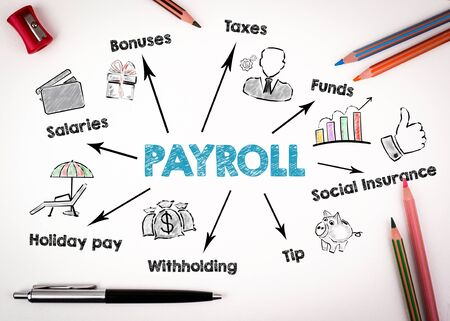 Payroll, work, opportunities, finance and insurance concept