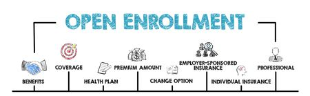 Open Enrollment concept. Chart with keywords and icons