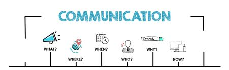 Communication, question words. Learning, searching, content and business concept. Chart with keywords and icons Stok Fotoğraf