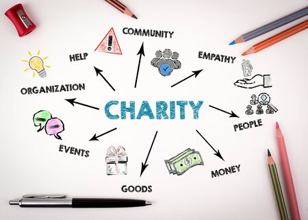 Charity. Help, Empathy, People and Money concept. Chart with keywords and icons on white desk with stationery Stok Fotoğraf