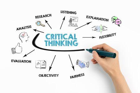 Critical Thinking. Analysis, Listening, flexibilitu and fairness concept 版權商用圖片