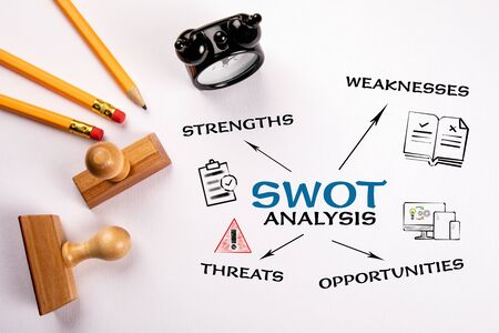 SWOT analysis. Strategy, planning, project and business concept. Chart with keywords and icons. Pencils, stamps and clock on a white table Banco de Imagens