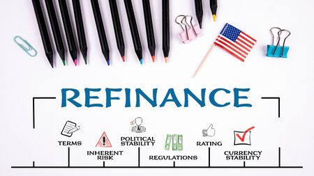 Refinance. Financial transactions, Bank, budget and planning concept. Chart with keywords and icons. Coloured pencils and the American flag