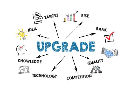 UPGRADE. Idea, Rank, Quality and Tehnology concept Banque d'images