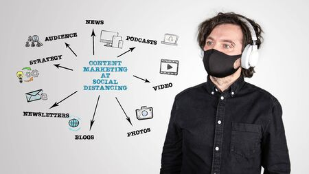 CONTENT MARKETING AT SOCIAL DISTANCING. News, social media, websites and advertising concept