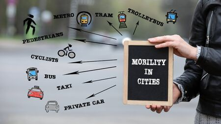 Mobility in cities. Private car, bus, cyclists, pedestians and metro concept. Chart with keywords and icons