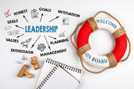 Leadership concept. Chart with keywords and icons. Lifebuoy with text