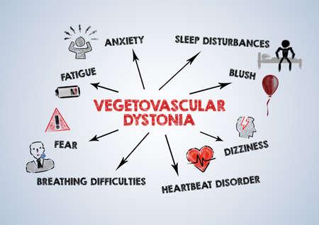 Vegetovascular dystonia. Fatigue, Anxiety, dizziness and sleep disturbances concep