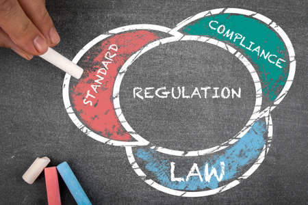 Regulation. Standard, Compliance and Law concept. Grey chalk board