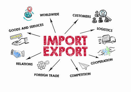 Import and Export. Goods and services, logistics, cooperation and competition concept. Chart with keywords and icons