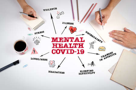 MENTAL HEALTH COVID-19. Stress, Violence, Illness and Loneliness concept